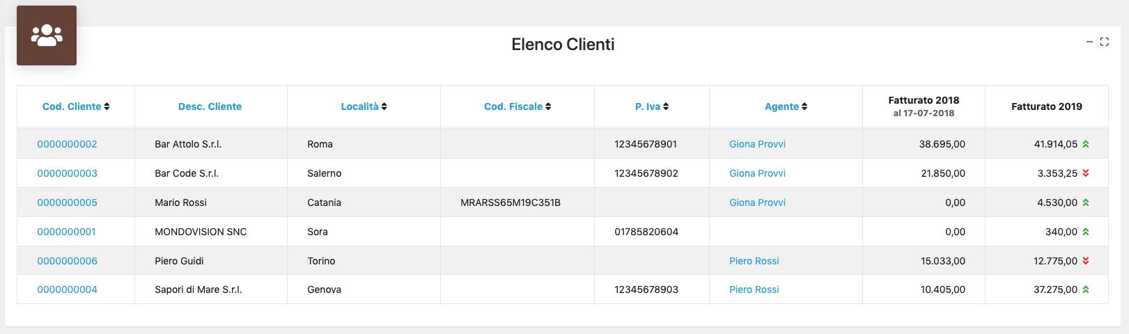 elenco_clienti_web_report