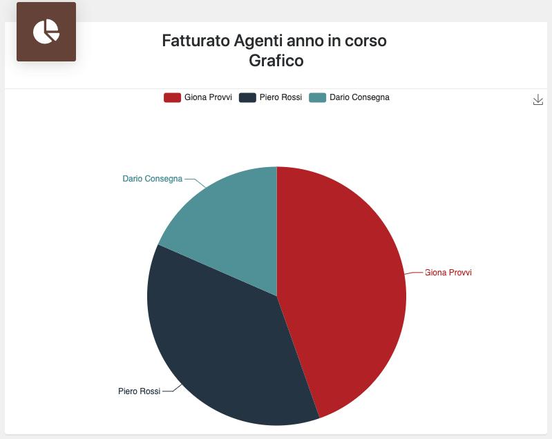 fattura_agenti_anno_in_corso_web_report